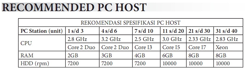 rekomendasi server untuk pcstation