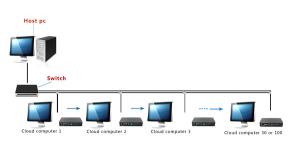 gambar-jaringan-pcstation